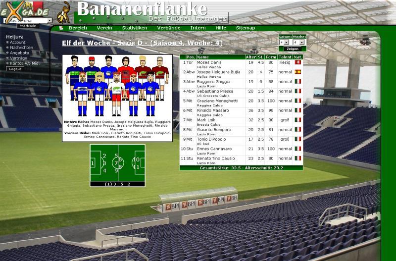 Bananenflanke - Der Fußballmanager - ElfderWoche