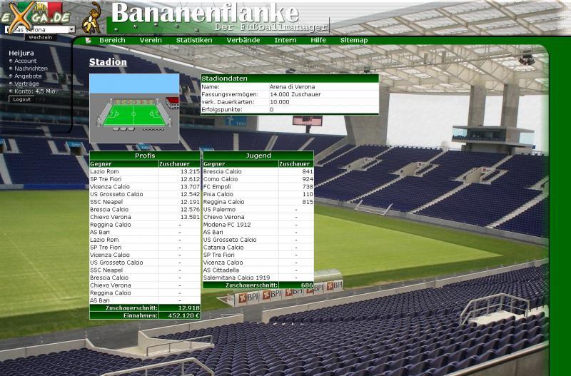 Bananenflanke - Der Fußballmanager - Stadion-Statistik